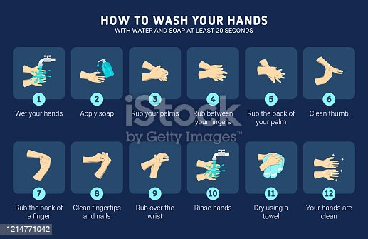 istock Infographic illustration of How to wash your hands with water and soap at least 20 seconds. How to wash your hands correctly for prevent virus. Step by step infographic illustration. 1214771042