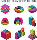Infographic isometric vector elements. 3d pie graph, charts and progress bars. Graph and diagram statistic and progress isometric graphic illustration