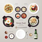 Infographic Korea foods business flat lay idea.