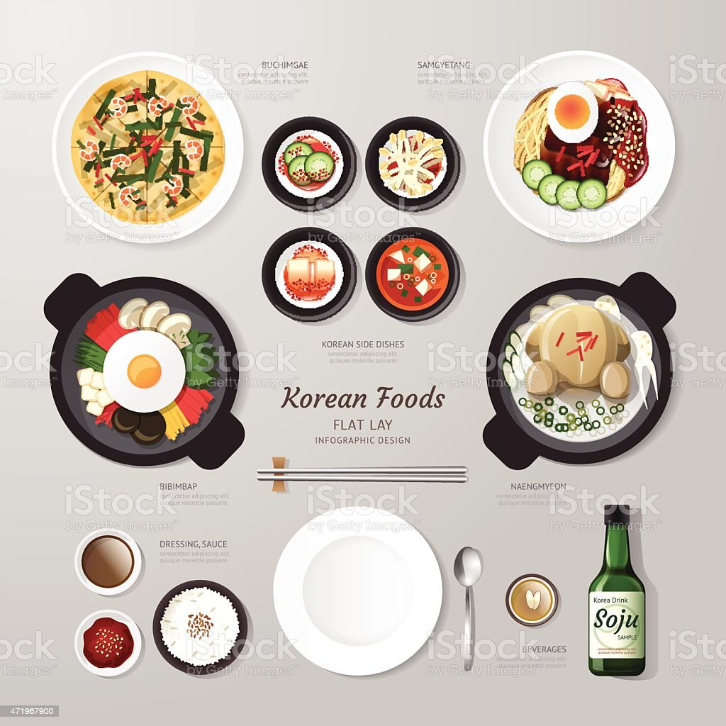 Infographic Korea foods business flat lay idea. vector art illustration