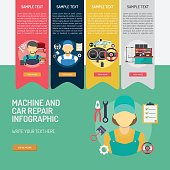 Infographic Mechanic and Car Repair