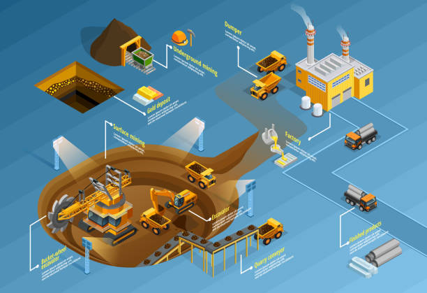 Infografik Bergbau – Vektorgrafik