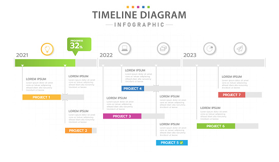 Infographic template for business. Modern Timeline diagram calendar with 3 years Gantt chart, presentation vector infographic.