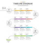 Infographic template for business. Modern Timeline diagram calendar with gantt chart, presentation vector infographic.