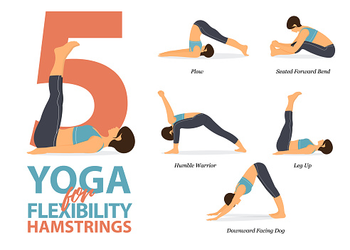 infographic of 5 yoga poses for hamstrings flexibility in