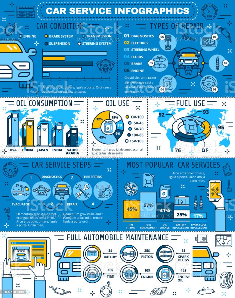 Infographic Of Car Service And Oil Use Statistics Stock