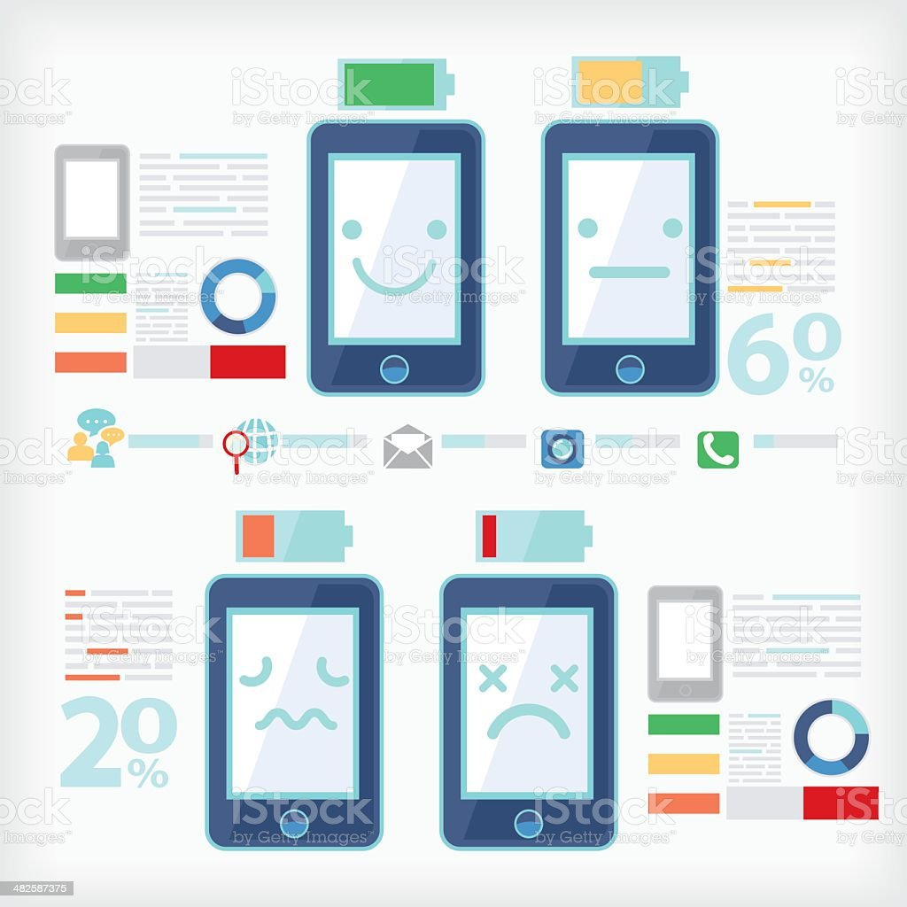 infographic of smartphone vector art illustration