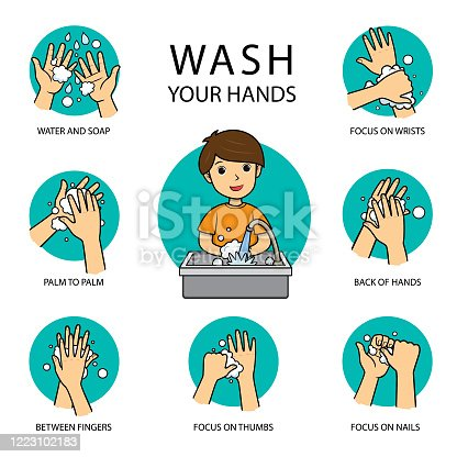 istock Infographic of The illustration of a boy showing the 7 steps that should be taken to wash hands correctly to prevent germs. Or the virus enters the body. 1223102183