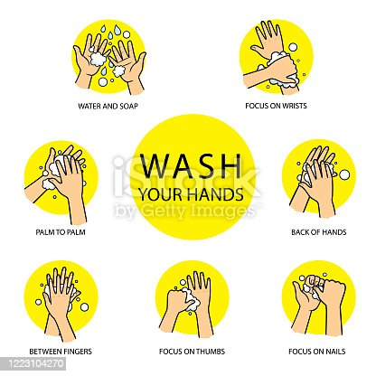 istock Infographic of The illustration showing the 7 steps that should be taken to wash hands correctly to prevent germs. Or the virus enters the body. 1223104270