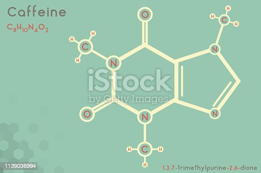 Large and detailed infographic of the molecule of Caffeine.