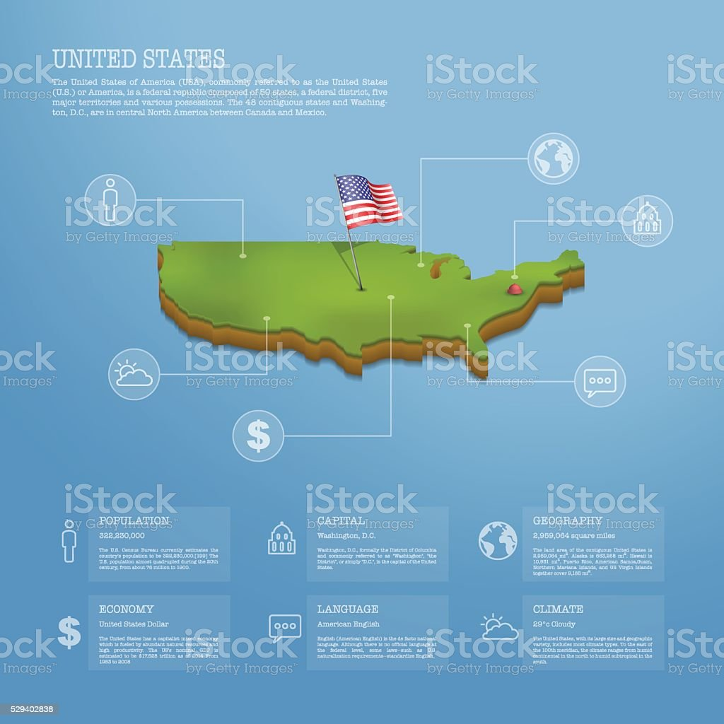 Infographic of United States of America (USA) map vector art illustration