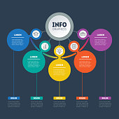 Infographic or Business presentation with 5 options. Web Template of a chart, mindmap or diagram with 5 steps. Vector infographics or mind map of technology or education process on dark background.