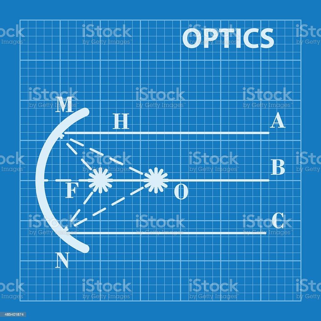 Infographic physics geometrical optics on blueprint background geometrical optics on blueprint background vector illustration royalty free infographic malvernweather Choice Image