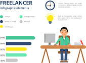 Infographic pictures for freelancers. Vector design template with place for your text. Freelance character chart target and porfolio