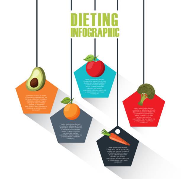 infografik-präsentation von gesunden lebensmitteln für eine diät - karotte peace stock-grafiken, -clipart, -cartoons und -symbole