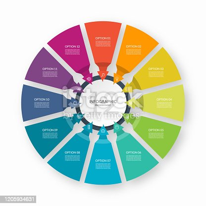 istock Infographic process chart. Circular design template with 12 arrows pointing to the center. Cycle diagram that can be used for report, business infographics, data visualization and presentation. 1205934631