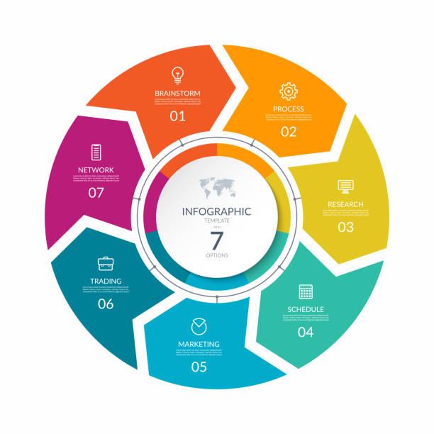 資訊圖流程圖。週期圖有7個階段,選項,零件。可用於報告、業務分析、資料視覺化和演示。 - infographics 幅插畫檔、美工圖案、卡通及圖標
