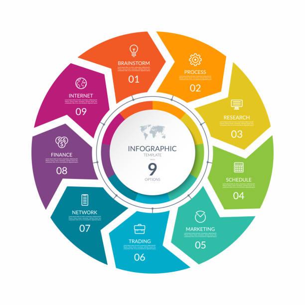 인포그래픽 프로세스 차트. 9 단계, 옵션, 부품 사이클 다이어그램. 보고서, 비즈니스 분석, 데이터 시각화 및 프레젠테이션에 사용할 수 있습니다. - 구 stock illustrations
