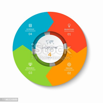 Infographic process chart. Design template with 4 circular arrows. Cycle diagram that can be used for report, business infographics, data visualization and presentation.