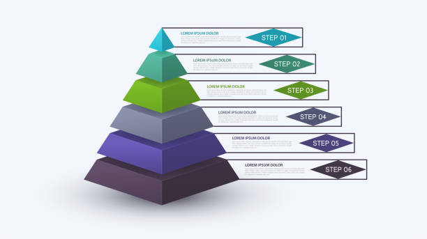 infographic pyramid with step structure. business concept with 6 options pieces or steps. block diagram, information graph, presentations banner, workflow. - пирамида stock illustrations