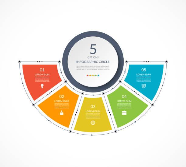 infografika półokręgu w cienkim stylu płaskim linii. szablon prezentacji biznesowej z 5 opcjami, częściami, krokami. może być używany do diagramu cyklu, wykresu, okrągłego wykresu. - część stock illustrations