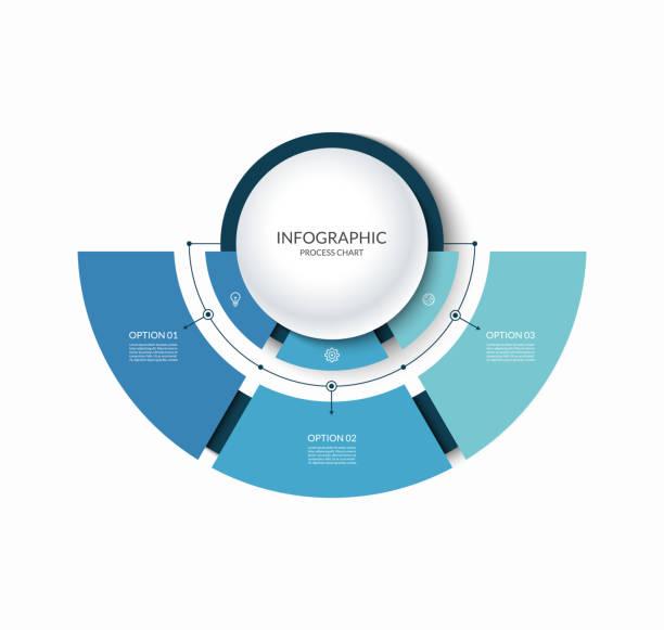 infografika półokrągła podzielona na 3 części. diagram krok po kroku z trzema opcjami. - część stock illustrations