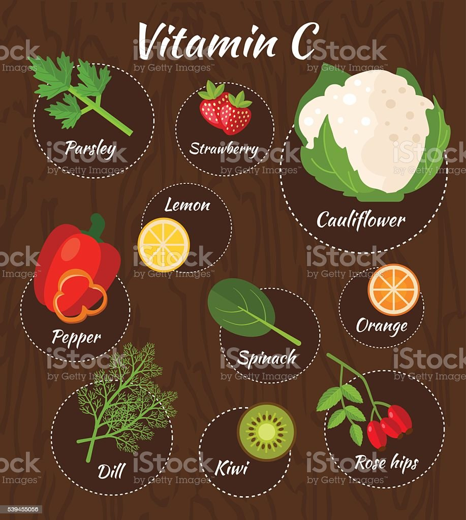 Infographic set of vitamin vector art illustration