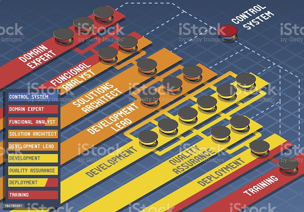 Infographic Software Development Scrum Methodology vector art illustration