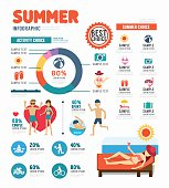 Infographic summer template design . concept vector