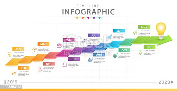 istock Infographic template for business. Modern Timeline diagram calendar with 3d style. 1223350235