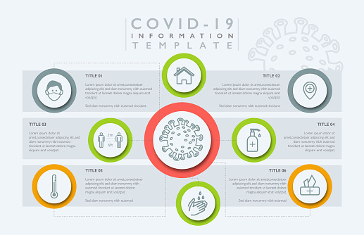 Infographic template of information about COVID-19
