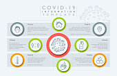 istock Infographic template of information about COVID-19 1264131668