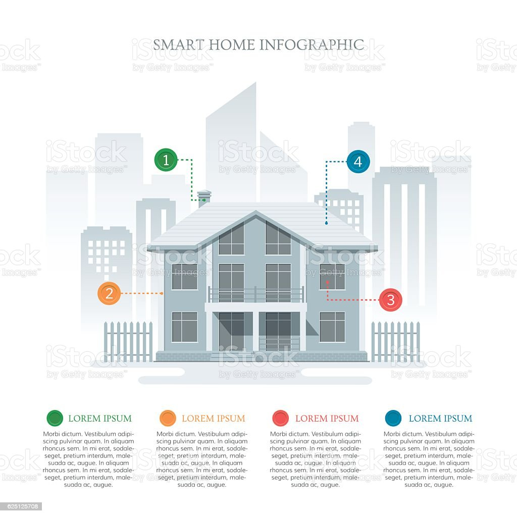 infographic template smart house with modern air circulation system