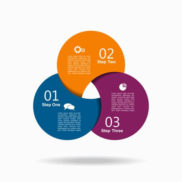 infografik-vorlage. vektor-illustration. für workflow-layout, grafik, schritt geschäftsoptionen, banner verwendet werden. - drei stock-grafiken, -clipart, -cartoons und -symbole