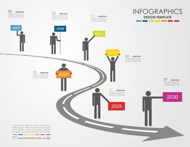 インフォ グラフィック テンプレート。ベクトルの図。ワークフローのレイアウト、図、ビジネス ステップ オプション、バナーに使用できます。 - 人口統計のインフォグラフィック点のイラスト素材/クリップアート素材/マンガ素材/アイコン素材