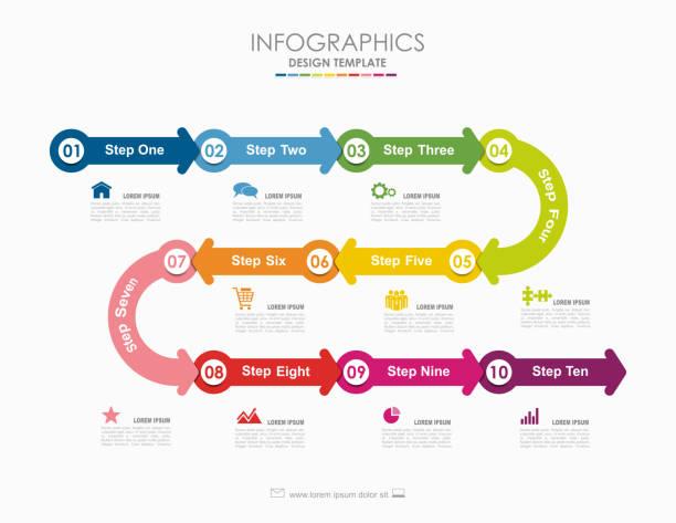 ilustraciones, imágenes clip art, dibujos animados e iconos de stock de plantilla de infografía. ilustración de vector. utilizado para el diseño de flujo de trabajo, diagrama, negocios paso opciones, banner, diseño web. - infografías para diagramas de flujo