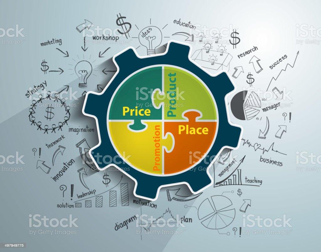 Infographie Modele Avec 4p Marketing Mix Modele Cliparts