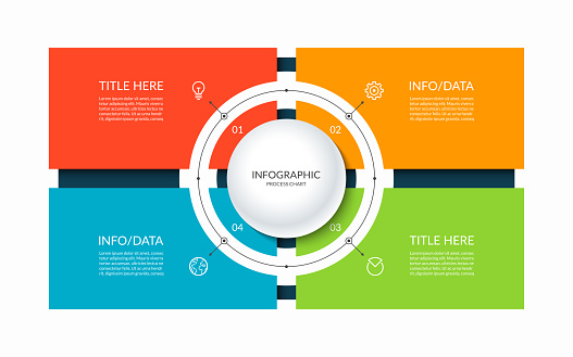 Infographic template with a circle and 4 rectangular parts, elements. Diagram or chart with four options. Can be used for business presentation, brochure, web design, data visualization.