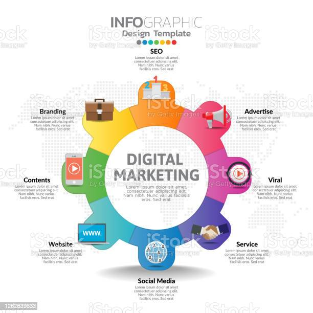 Infographic Template With Digital Marketing Icons Concept Stock Illustration - Download Image Now - iStock
