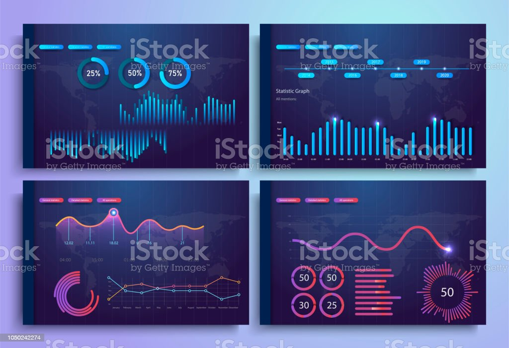 Infographic template with flat design daily statistics graphs, dashboard, pie charts, web design, UI elements. Network management data screen with charts and diagrams.