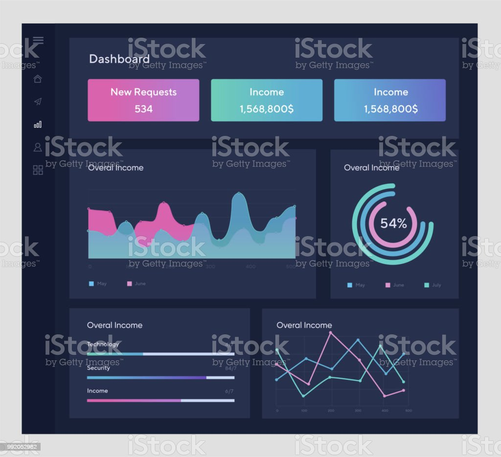 Infographic template with flat design daily statistics graphs, dashboard, pie charts, workflow, web design, UI elements. Network management data screen with charts and diagrams. - illustrazione arte vettoriale