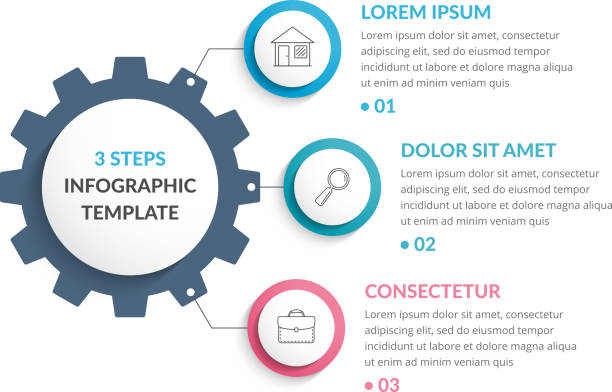 Infographic Template with Gear Infographic template with gear with three elements, steps or options, vector eps10 illustration vehicle part stock illustrations