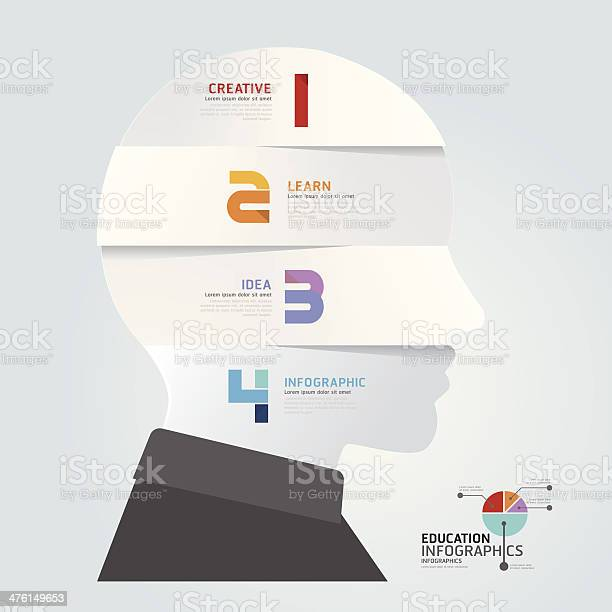 Infographic template with head paper cut banner vector id476149653?b=1&k=6&m=476149653&s=612x612&h=svuu 5nxs 1cn zpnespph9aq26x0aptwejz82cjy6q=
