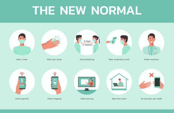 illustrazioni stock, clip art, cartoni animati e icone di tendenza di infographic the new normal in our routine life concept - new normal