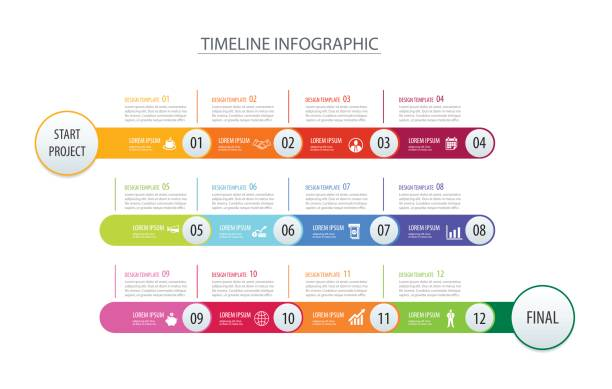 infographic timeline 1 year template business concept arrows.vector can be used for workflow layout, diagram, number step up options, web design - flowing stock illustrations, clip art, cartoons, & icons