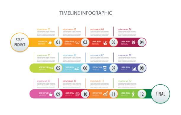 ilustraciones, imágenes clip art, dibujos animados e iconos de stock de infografía timeline 1 año plantilla empresarial concepto flechas. vector puede utilizarse para el diseño de flujo de trabajo, diagrama, paso número opciones, diseño web - infografías para diagramas de flujo
