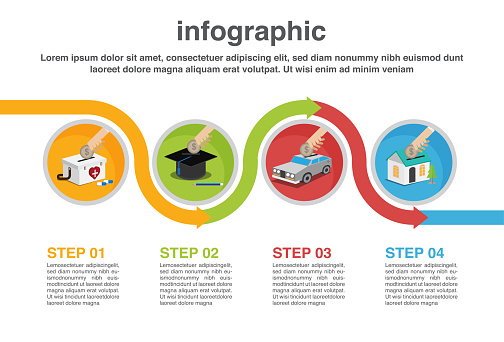 infographic timeline save planing