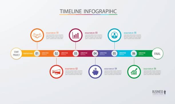 Concept d'affaires infographie chronologie modèle. Vector peut être utilisé pour la mise en page de flux de travail, diagramme, numéro intensifier options, design web, rapport annuel - Illustration vectorielle
