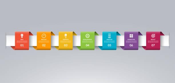 色紙テープ形式のインフォ グラフィック タイムライン テンプレート。7 のオプション、手順、部品ベクトル バナー。web、ワークフロー レイアウト、タイム ライン、図、グラフ、グラフの使用ことができます。 - ステップ点のイラスト素材/クリップアート素材/マンガ素材/アイコン素材