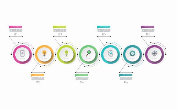ilustrações, clipart, desenhos animados e ícones de modelo de cronograma de infográfico com 7 opções. pode ser usado como um gráfico, diagrama, gráfico para apresentação de negócios, relatório anual, brochura, webdesign. - escorrer